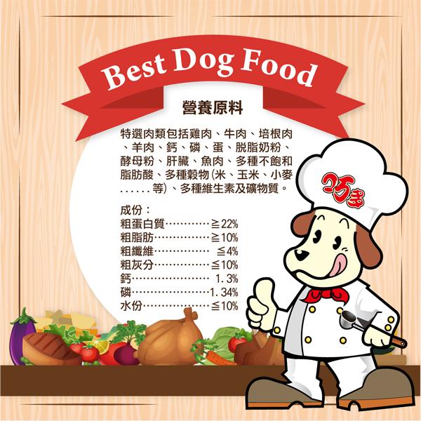 每款配方皆由宠物营养师严审,让狗狗保持最健康的状态│全球宠物-巧多干狗粮